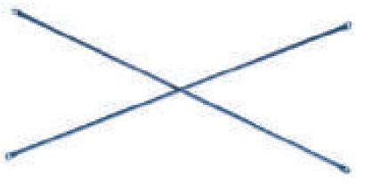 Diagonální spojovací nůžky